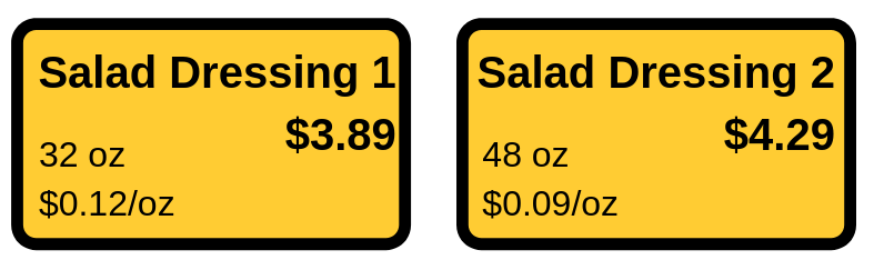 Mock salad dressing price labels. Dressing 1 is $3.89 for 32 ounces. Dressing 2 is $4.29 for 48 ounces.