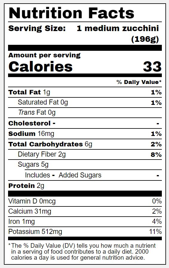 A nutrition label for zucchini
