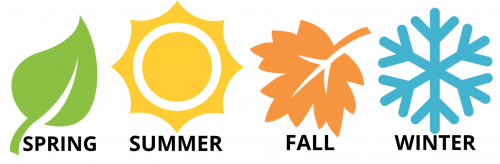 Peak season: spring, summer, fall, and winter